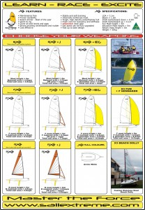 X3-sailing-dinghy-sailplan-options